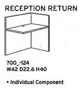 reception return